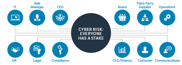 Cyber Risk: Everyone Has a Stake