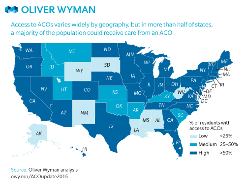 Access To Acos Differs Considerably By State And Within States But In Our Most Recent Analysis A Majority Of The Population In More Than Half Of The U S