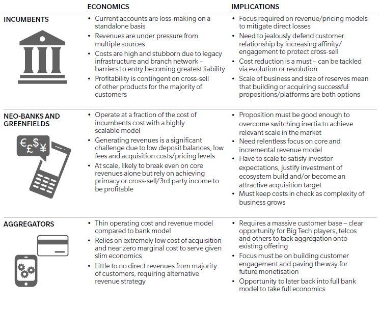 EMEA Banking Spotlight, Edition 6